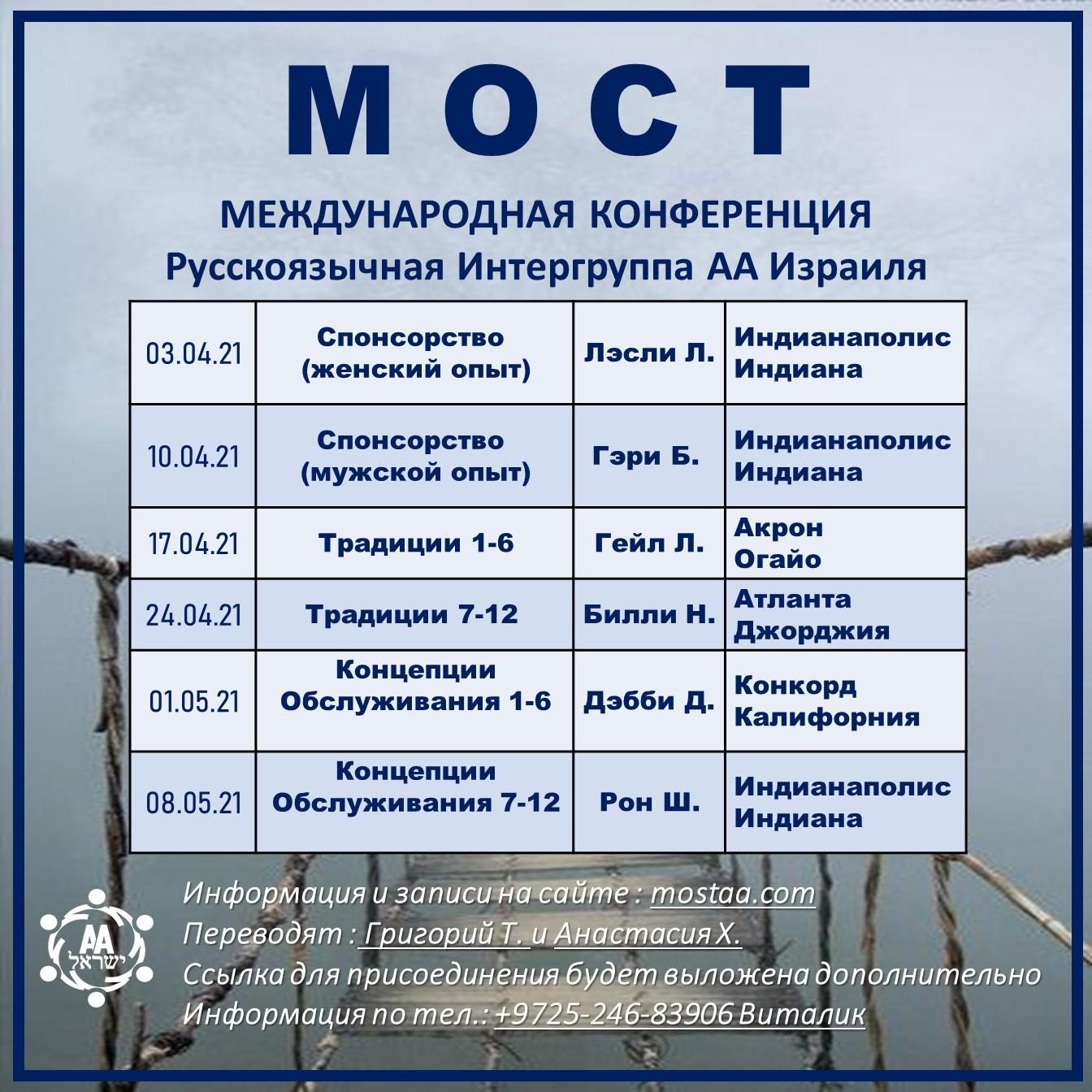 Прогнать сайт Астаховский мост создание сайта на ворде